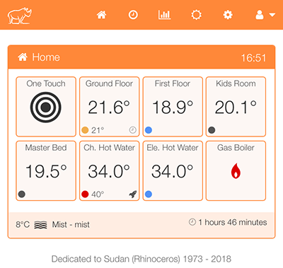 PiHome - Smart Heating Control - Home Screen