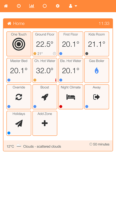 PiHome - Smart Heating Control - One Touch