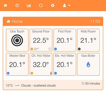 PiHome Smart Heating Home Screen