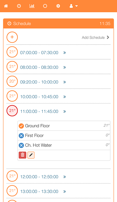 PiHome Schedule Details