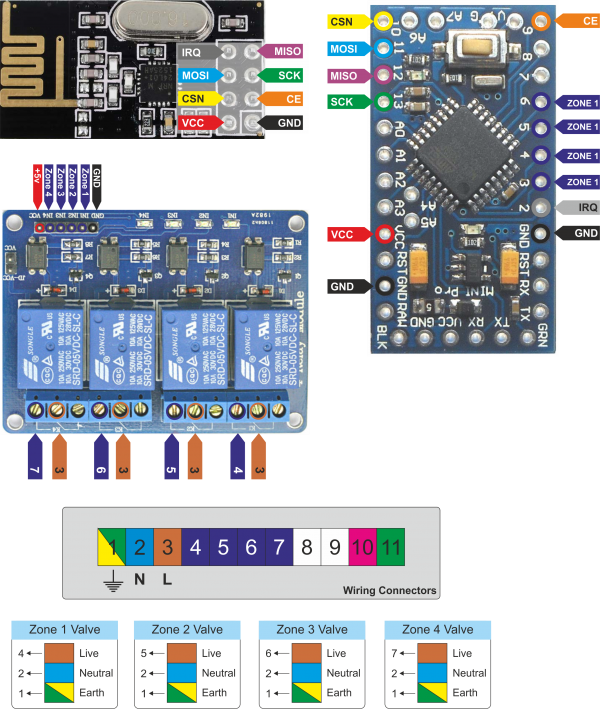 Wireless Arduino Multi Zone Controller Relay with nRF24L01