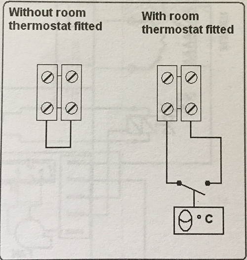 Boiler Room Thermostat Connection