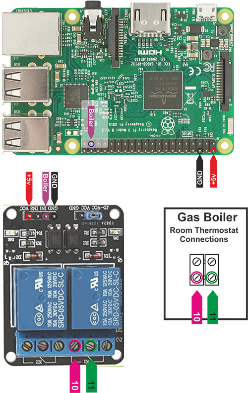 Raspberry pi Heating Boiler Control System Relay Wiring Diagram