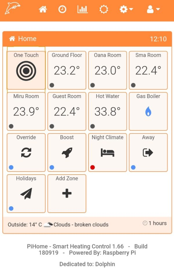 My PiHome Web Interface with all Zone