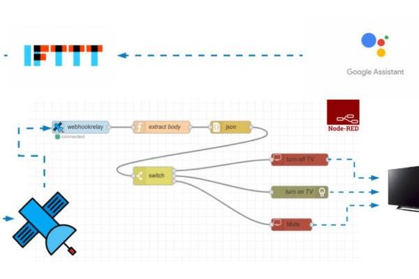 PiHome IFTTT Google Assistance and Node-RED