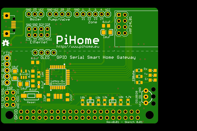 Serial Gateway on Raspberry Pi Zero GPIO PCB