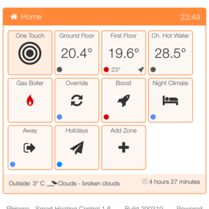 PiHome Smart Heating Dashboard