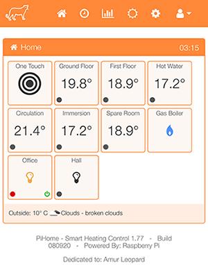 PiHome Smart Thermostat